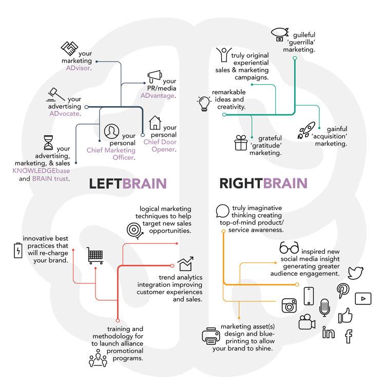 01_RTBOAA_infographic_wobrand